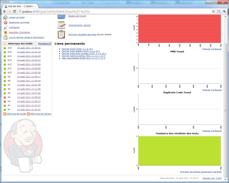 400-publish-05-phpunit-dashboard.png